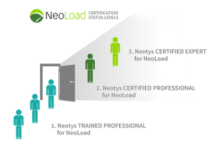 Certification Graphic