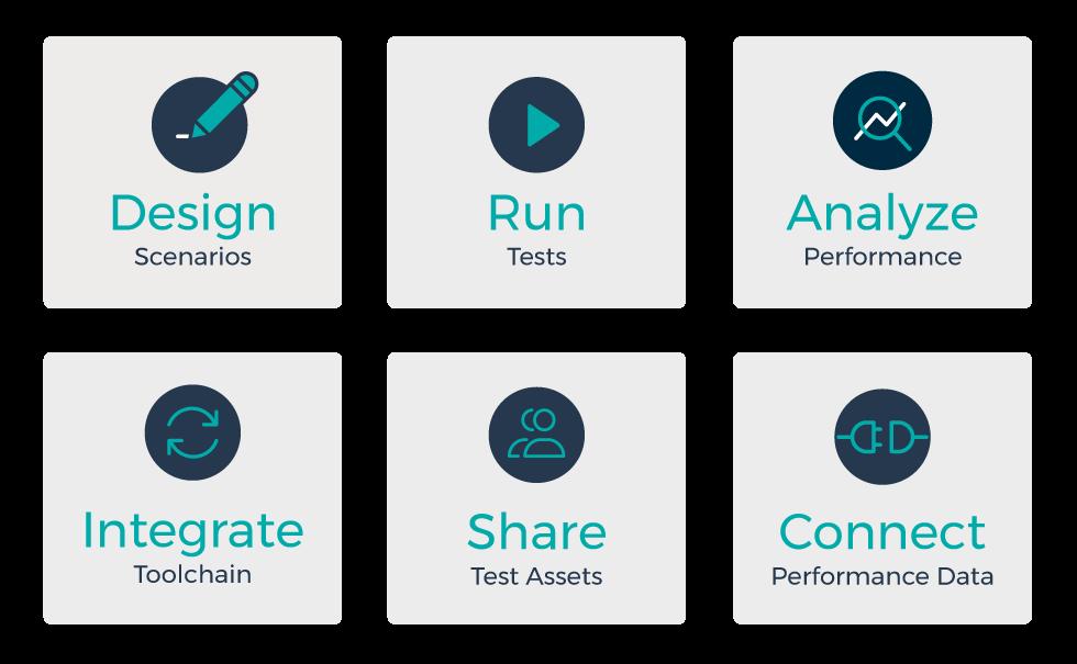 Entreprise Performance Testing Platform - Design