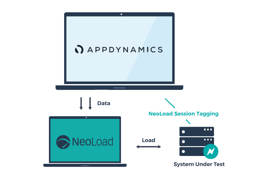 Neoload pricing